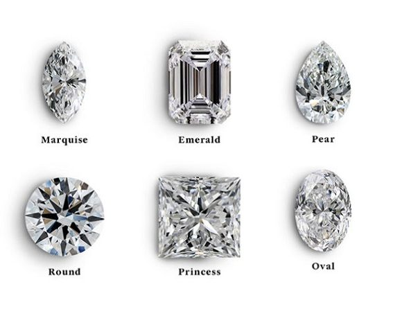 A Guide to Buying Diamond Jewelry Online