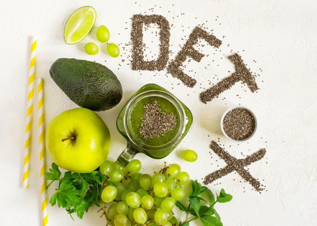 Detoxification Plan