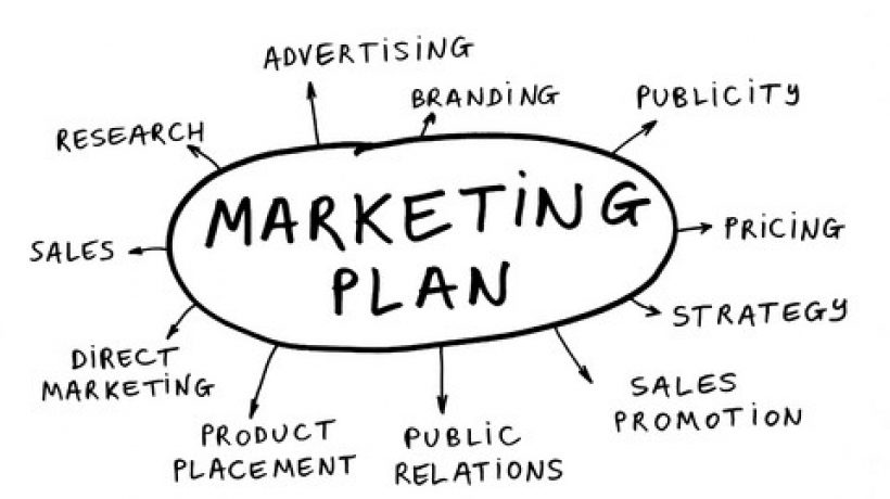 Most Effective Marketing Strategies For Your Business